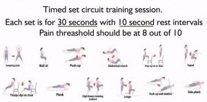7 minuters cirkelträning